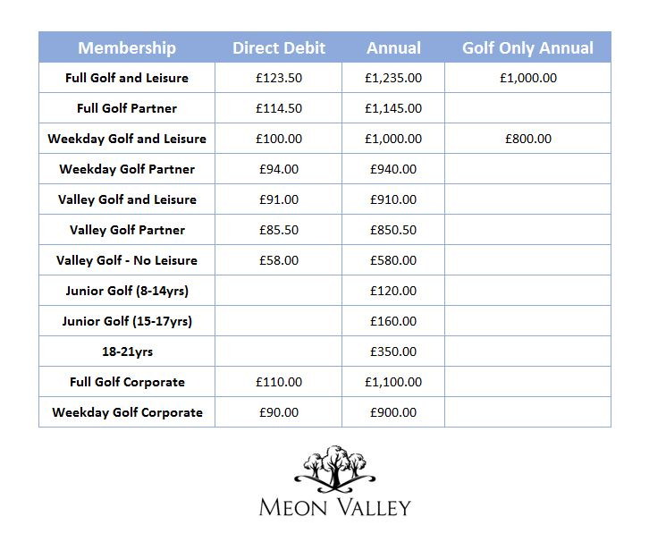 Meon Valley Golf Prices
