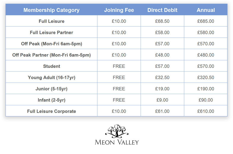 Meon Valley Membership Prices
